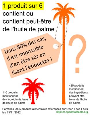 1 produit alimentaire sur 6 contient peut-être de l'huile de palme